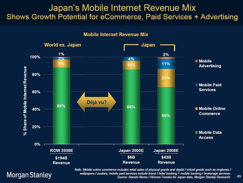 Marché-mobile-japon-morgan-stanley
